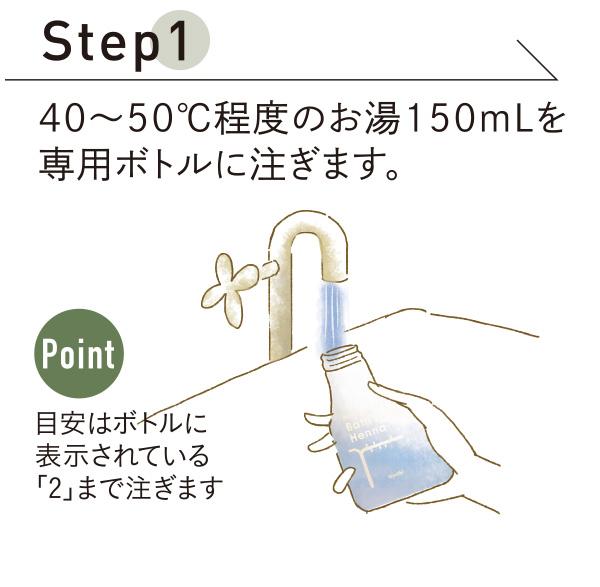 使い方 Step1