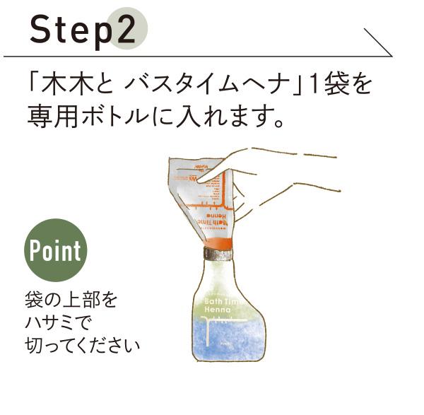 使い方 Step2