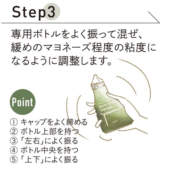 使い方 Step3